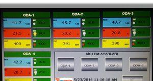 otomasyon panosu 300x160 - Mantarhane Otomasyon sistemi nasıl olmalı