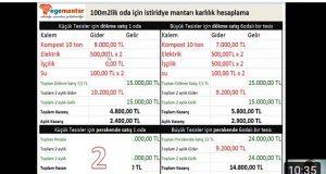 IMG 7642 300x160 - (video)İstiridye Mantarı yetiştiriciliğinde ne kadar para kazanırım?